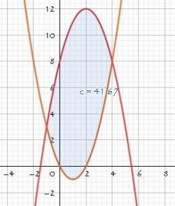 Ejercicio 3 Matematica